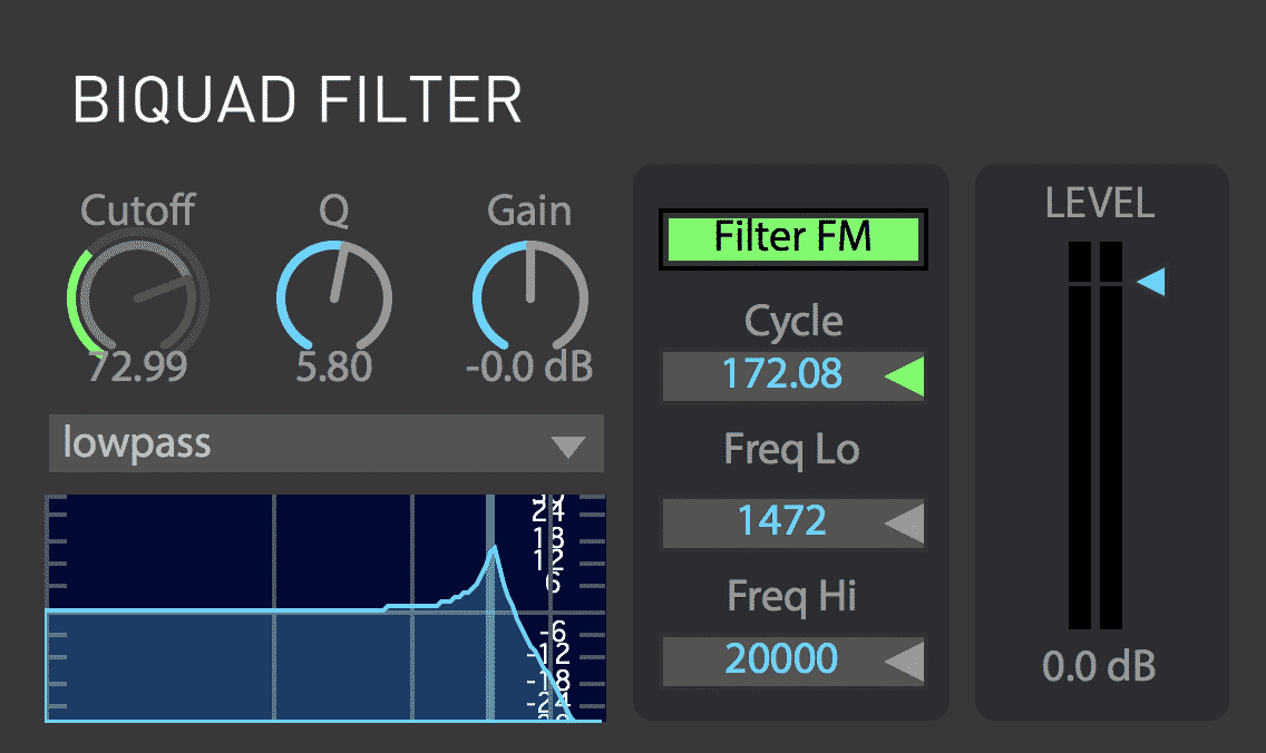 Biquad Filter Max For Live - Plugin filtres - TOP10 - Classement - WE COMPOZE